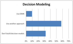 DecisionModeling12022014