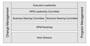 railincprogram
