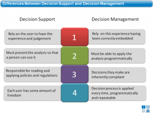 DecisionSupportDecisionManagement